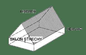 Sedlová strecha