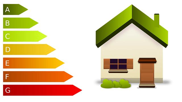 Spotreba energie
