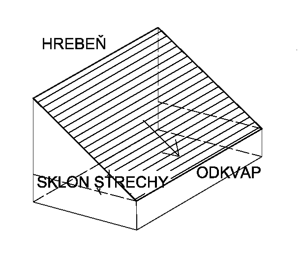 Nákres pultovej strechy