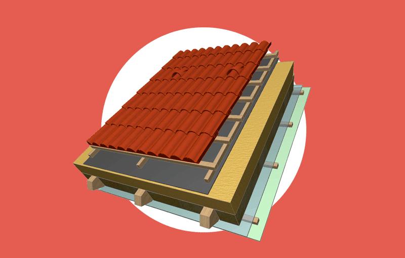 Infografika: Skladba strešného plášťa šikmej strechy