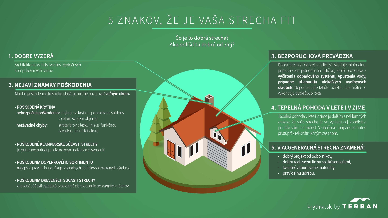 infografika-sav-strechy-ako-zsistit-ci-je-strecha-v-poriadku