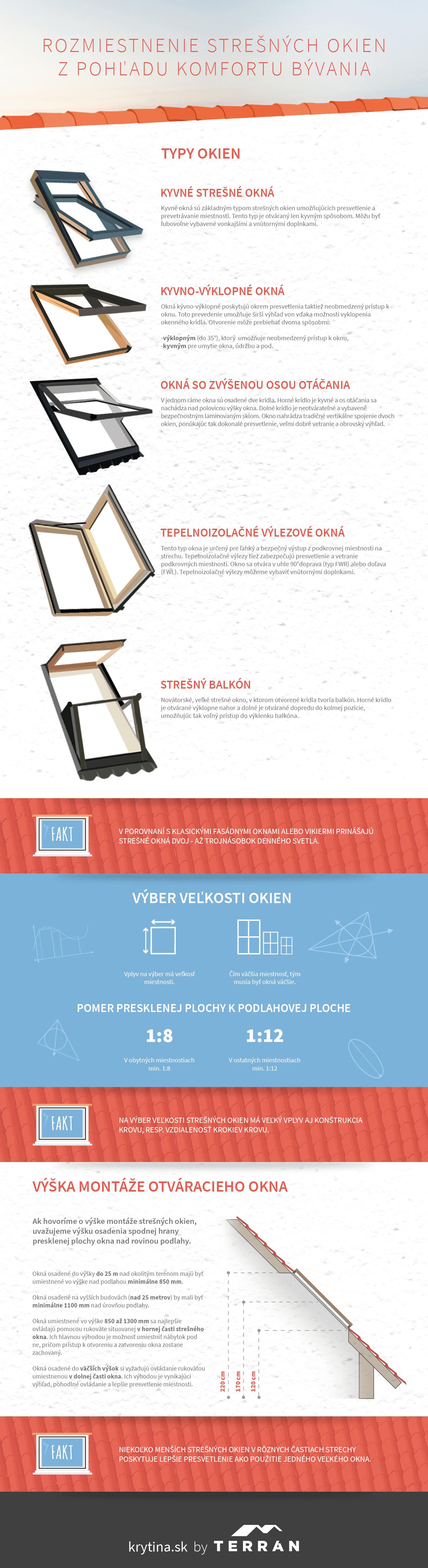 infografika-rozmiestnenie-stresnych-okien-z-pohladu-komfortu-byvania